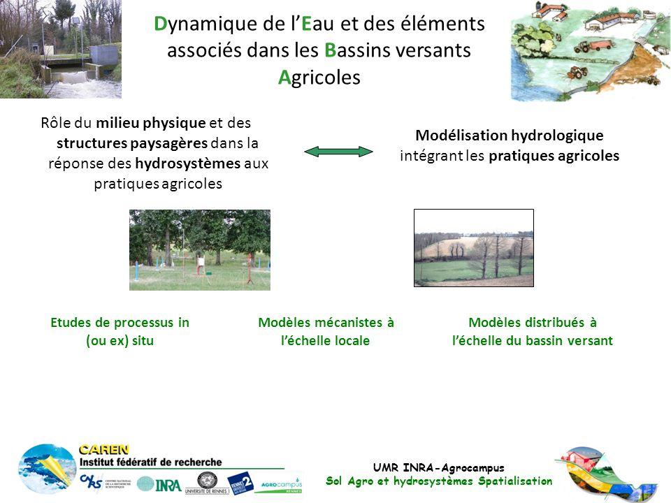 Dynamique de l'Eau et des éléments associés dans les Bassins versants Agricoles