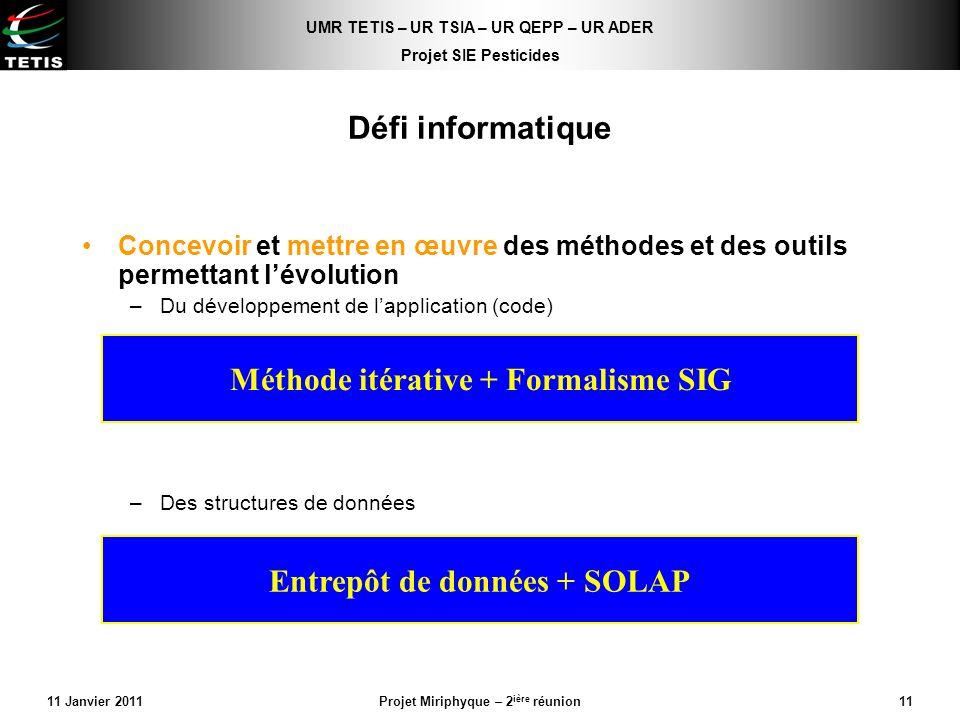 Méthode itérative + Formalisme SIG
