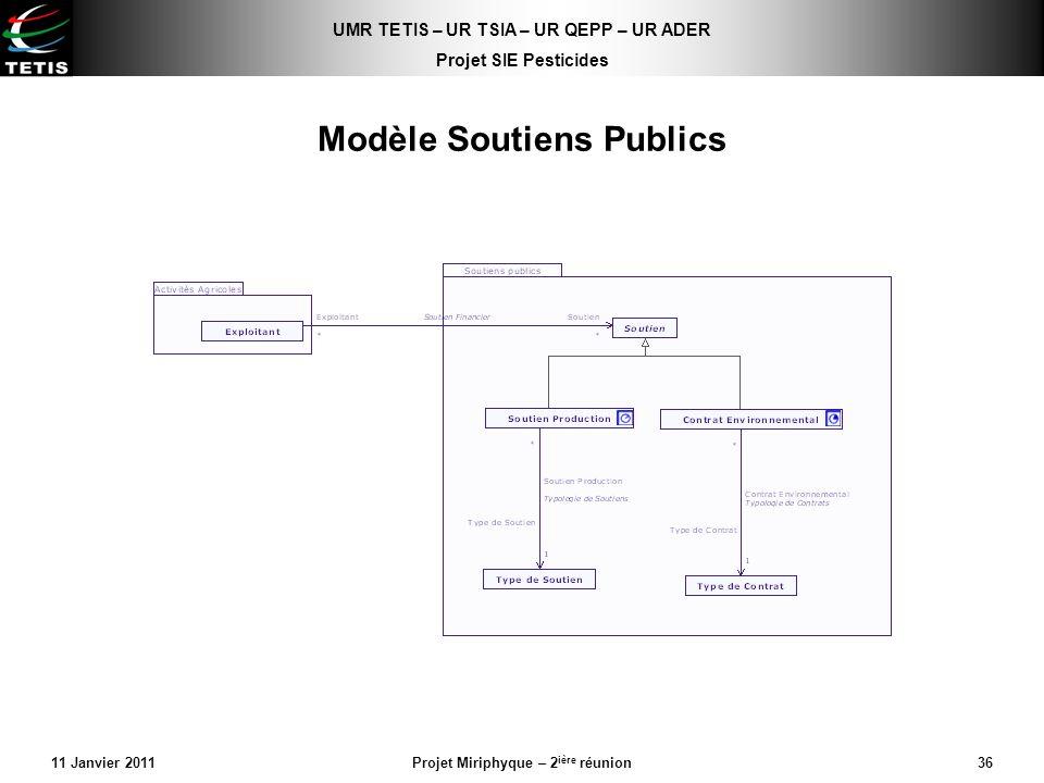 Modèle Soutiens Publics