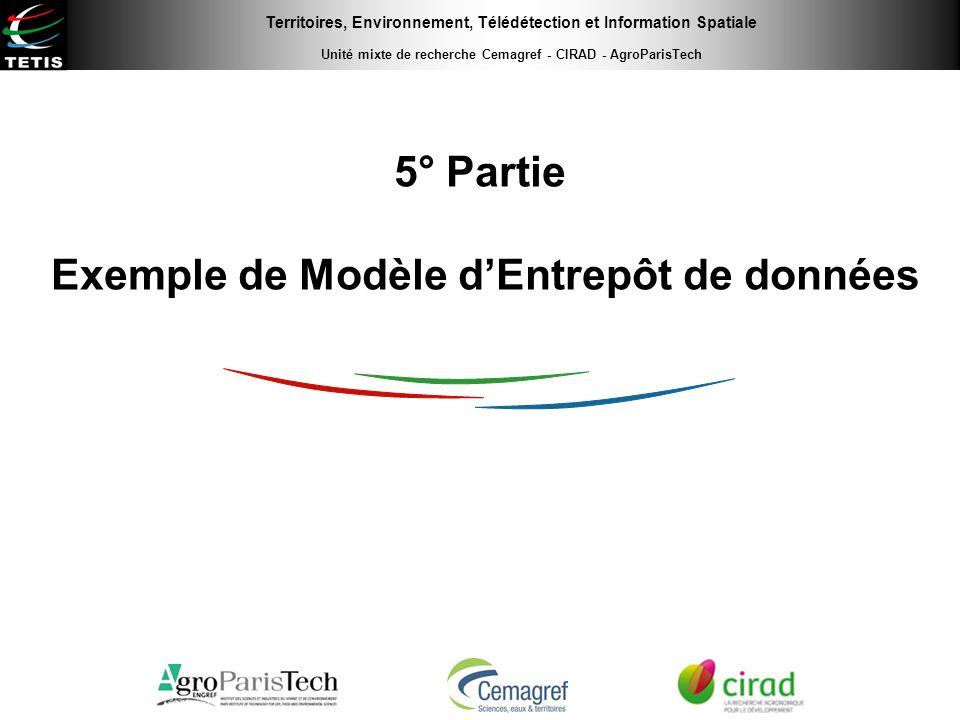 5° Partie Exemple de Modèle d'Entrepôt de données