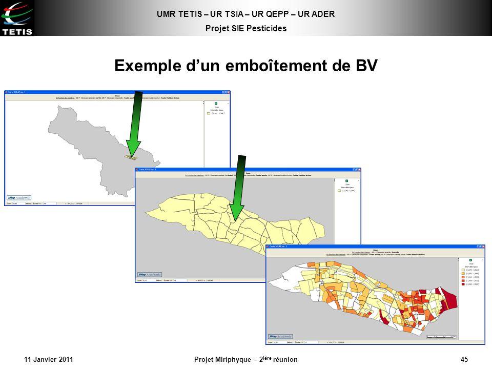 Exemple d'un emboîtement de BV