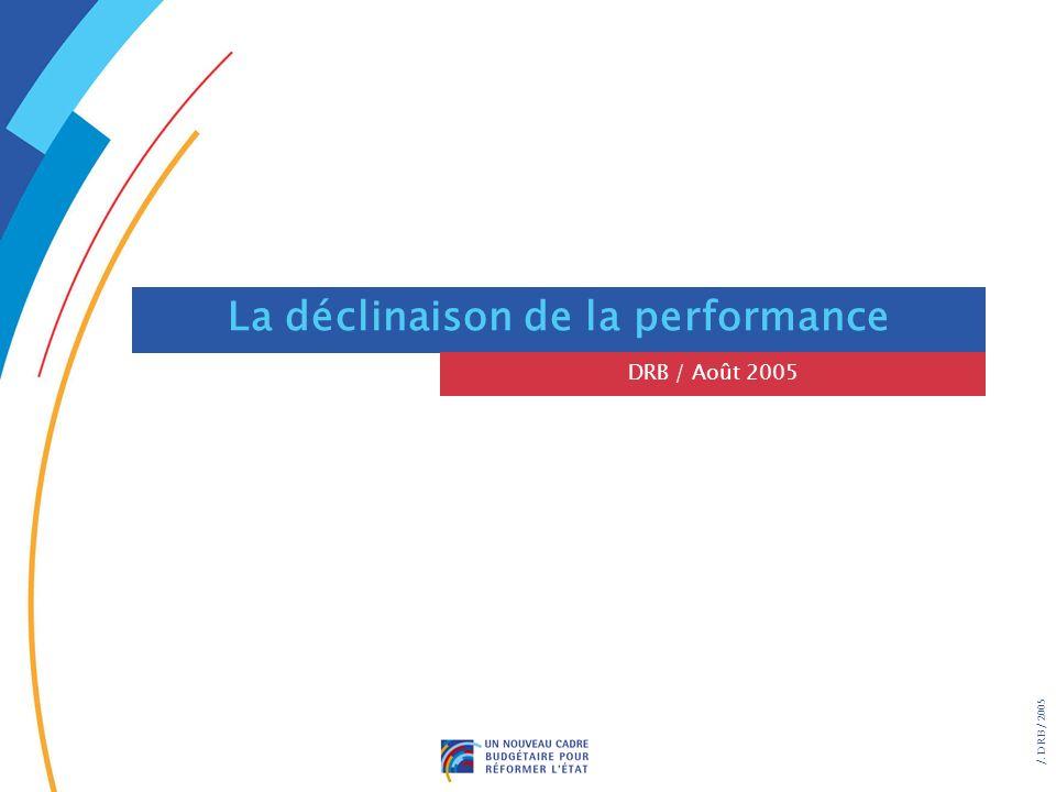 La déclinaison de la performance