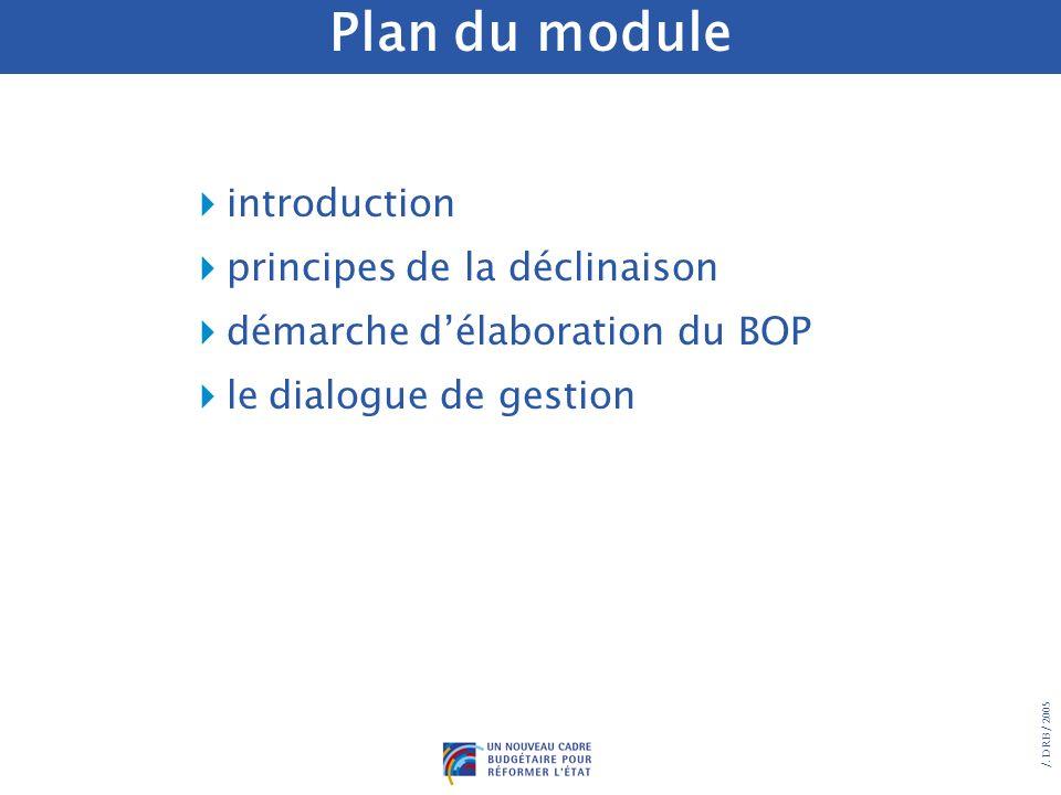 Plan du module 4introduction 4principes de la déclinaison