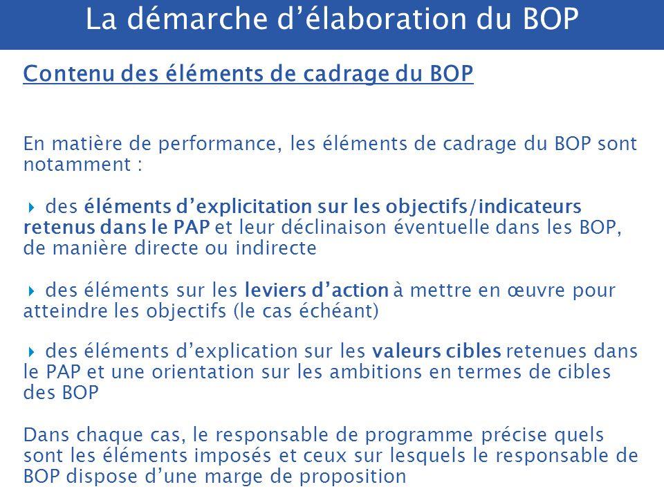 La démarche d'élaboration du BOP