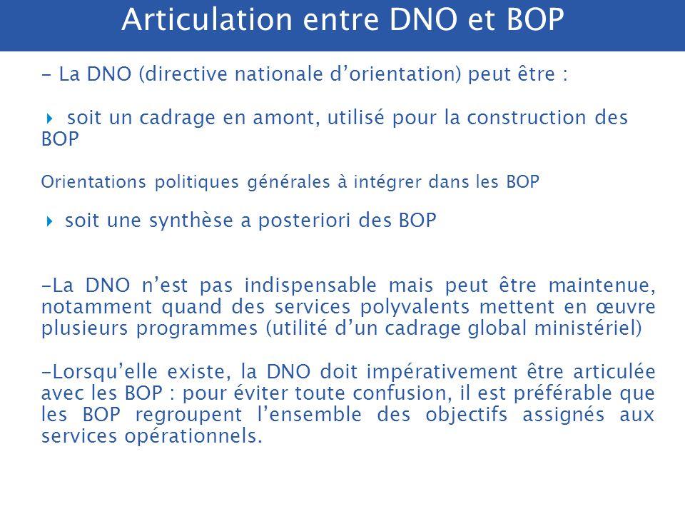 Articulation entre DNO et BOP