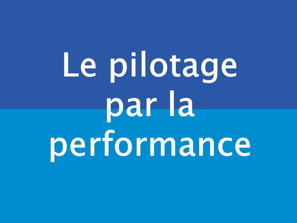 Le pilotage par la performance