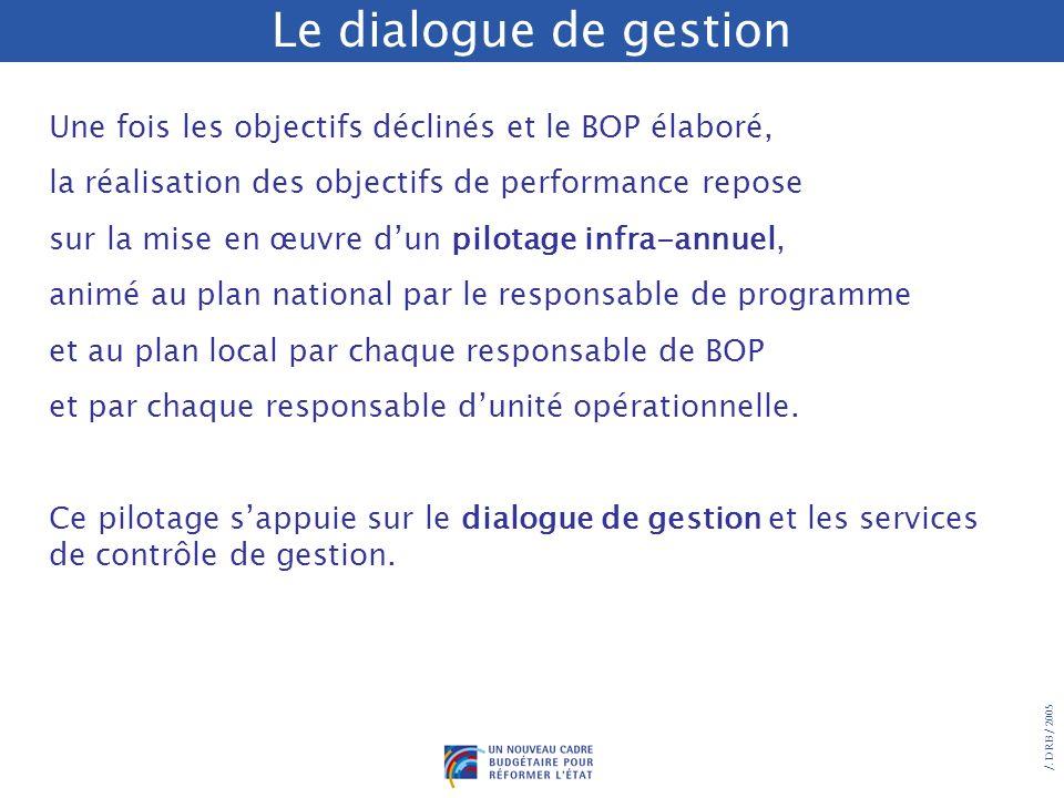 Le dialogue de gestion Une fois les objectifs déclinés et le BOP élaboré, la réalisation des objectifs de performance repose.