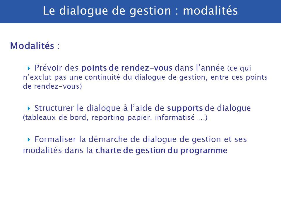 Le dialogue de gestion : modalités