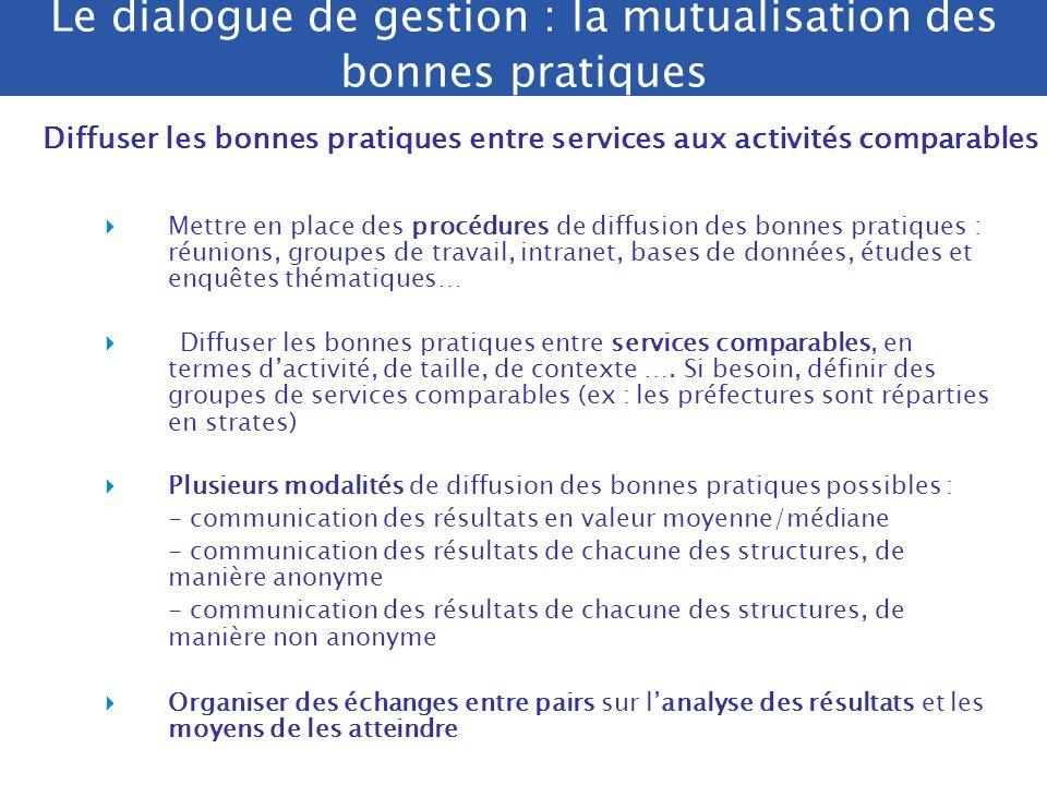 Le dialogue de gestion : la mutualisation des bonnes pratiques