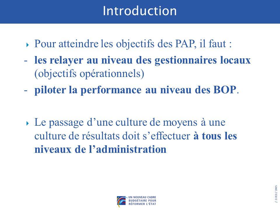 Introduction 4 Pour atteindre les objectifs des PAP, il faut : les relayer au niveau des gestionnaires locaux (objectifs opérationnels)