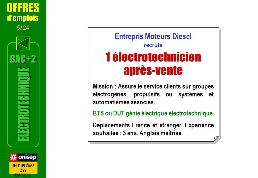 Entrepris Moteurs Diesel