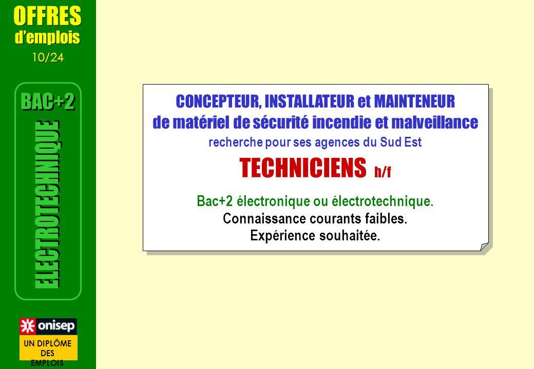 Bac+2 électronique ou électrotechnique. Connaissance courants faibles.