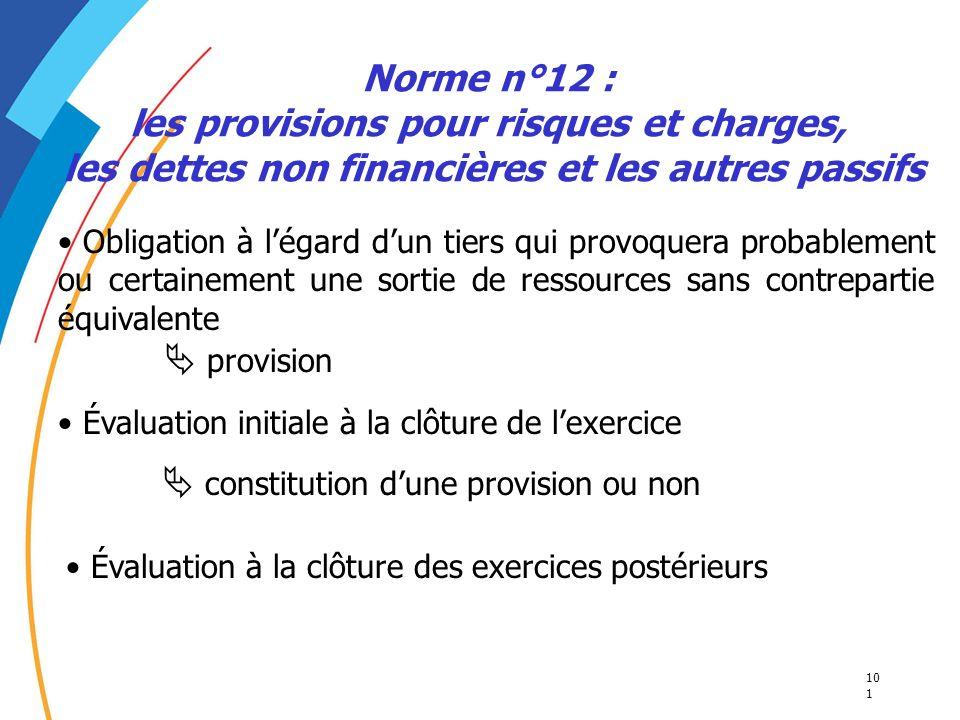 Norme n°12 : les provisions pour risques et charges,