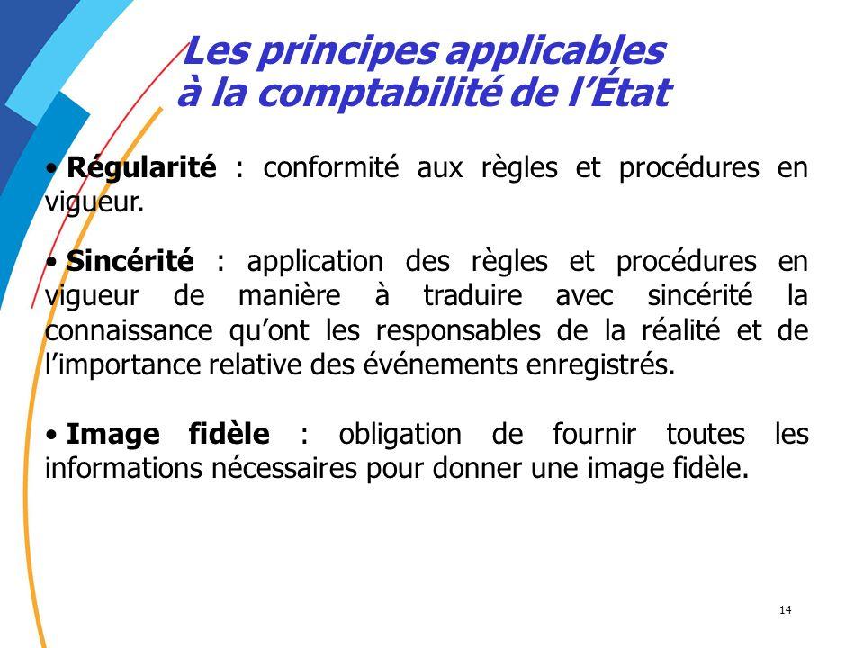 Les principes applicables à la comptabilité de l'État