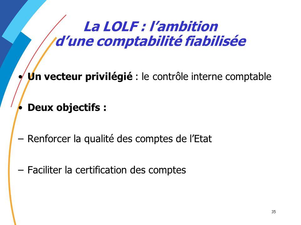 La LOLF : l'ambition d'une comptabilité fiabilisée