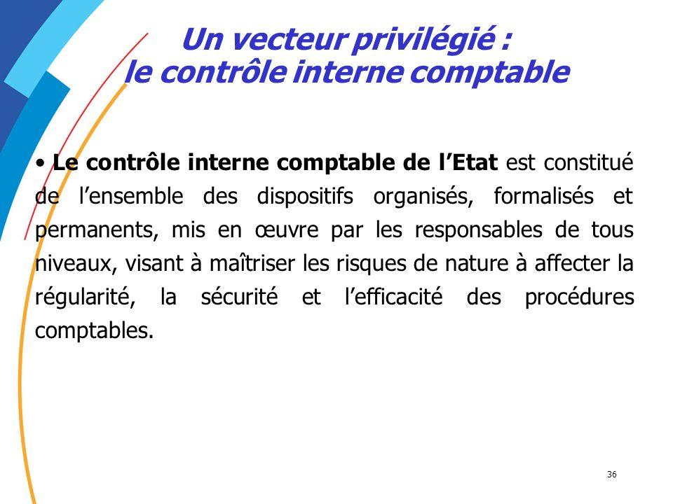 Un vecteur privilégié : le contrôle interne comptable