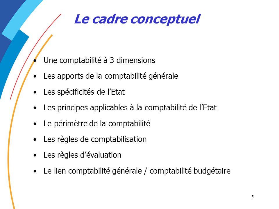 Le cadre conceptuel Une comptabilité à 3 dimensions