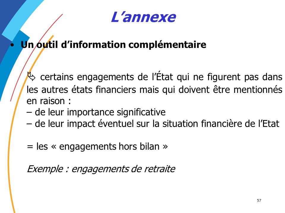 L'annexe Un outil d'information complémentaire.
