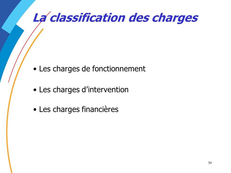 La classification des charges