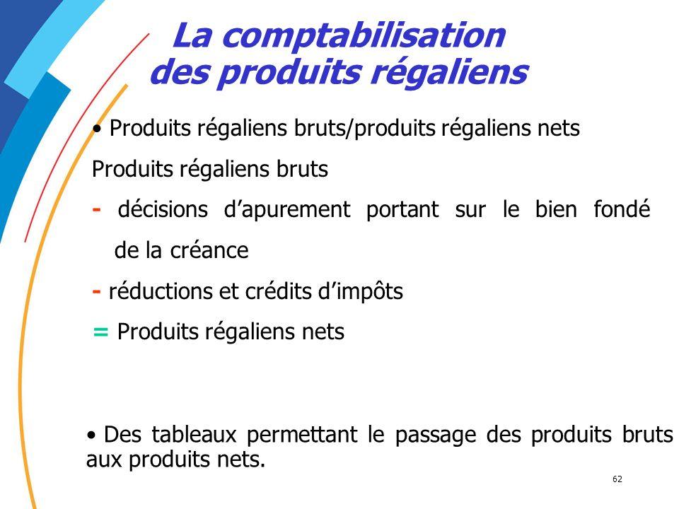 La comptabilisation des produits régaliens