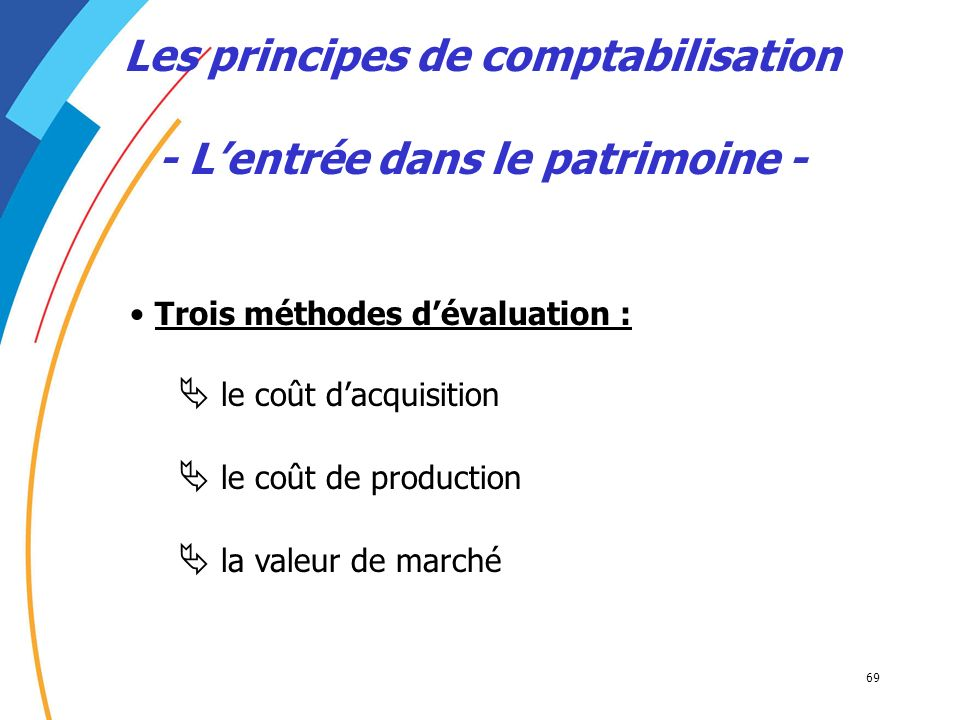 Les principes de comptabilisation - L'entrée dans le patrimoine -