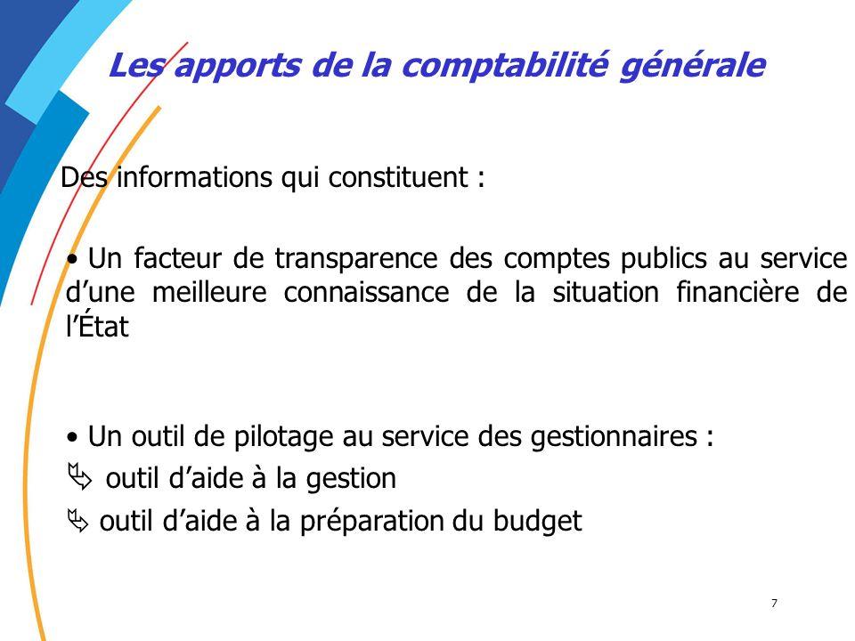 Les apports de la comptabilité générale