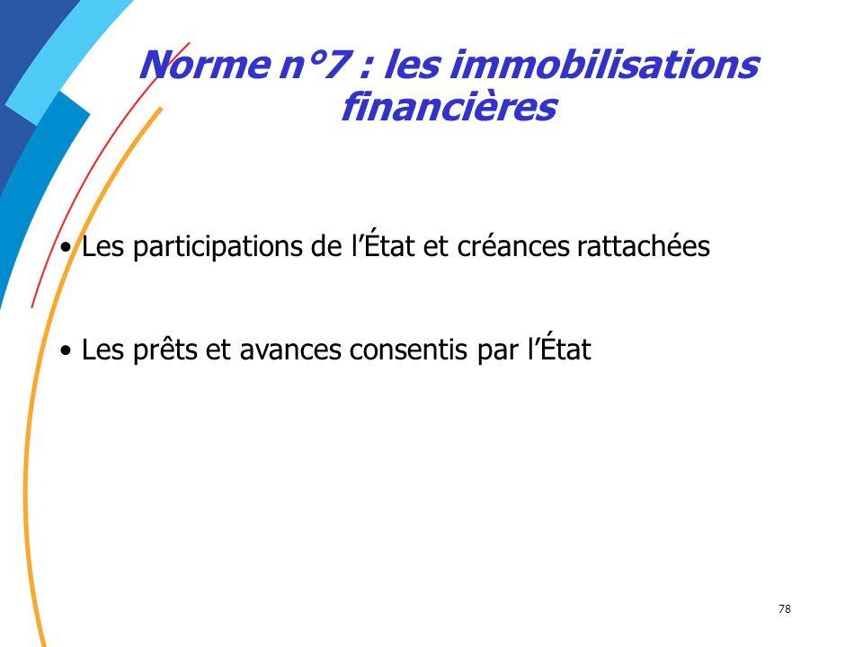 Norme n°7 : les immobilisations financières