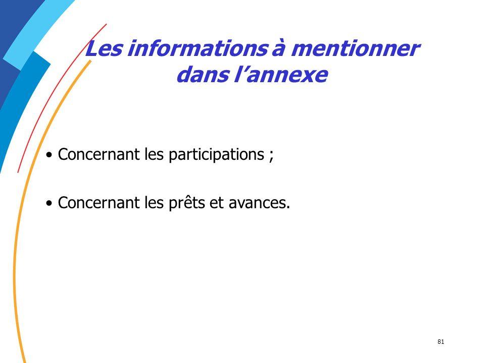 Les informations à mentionner dans l'annexe