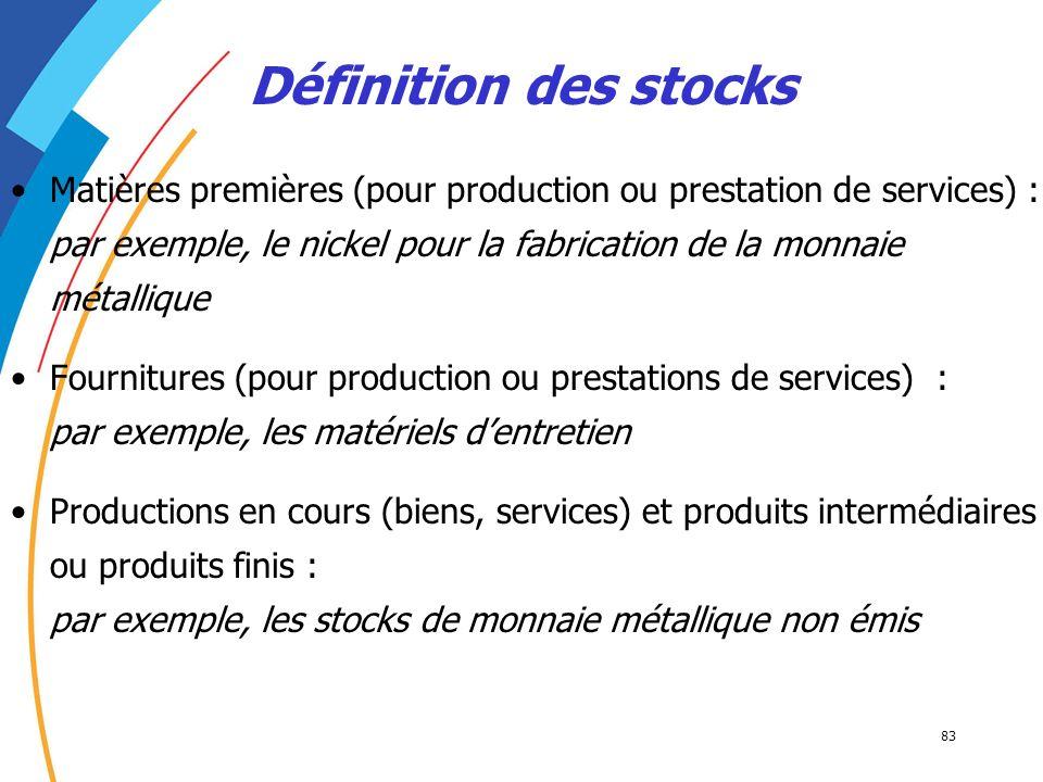 Définition des stocks