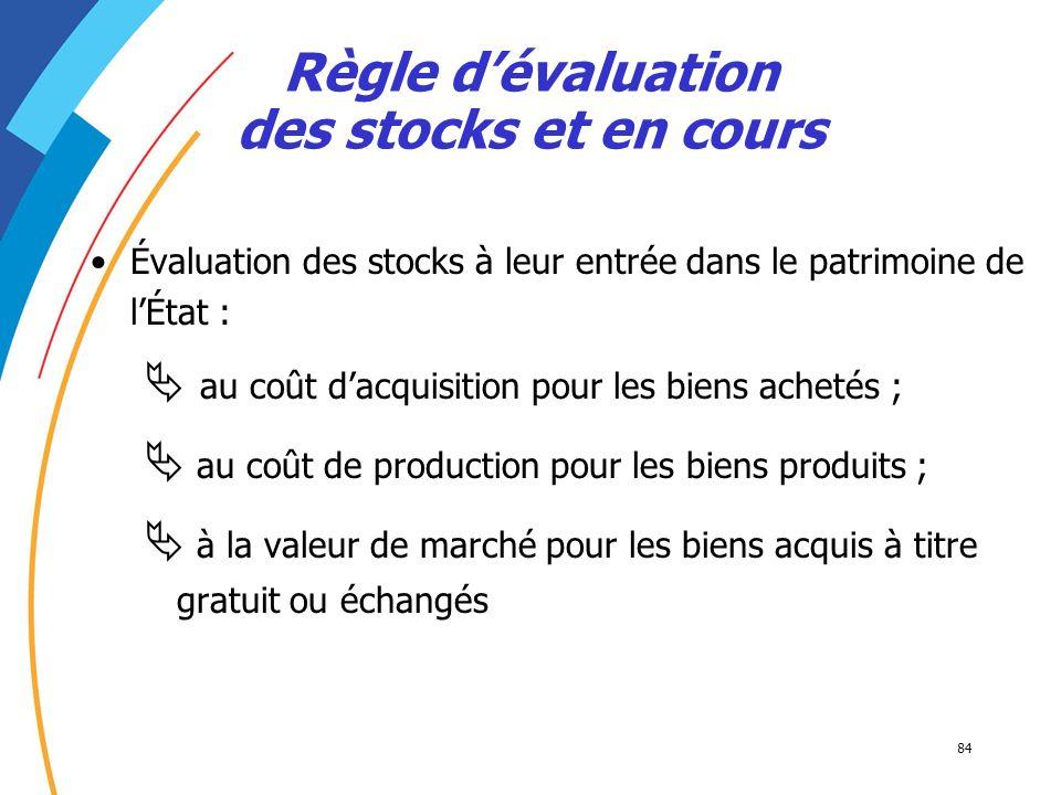 Règle d'évaluation des stocks et en cours