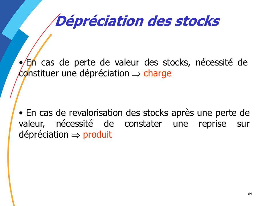 Dépréciation des stocks