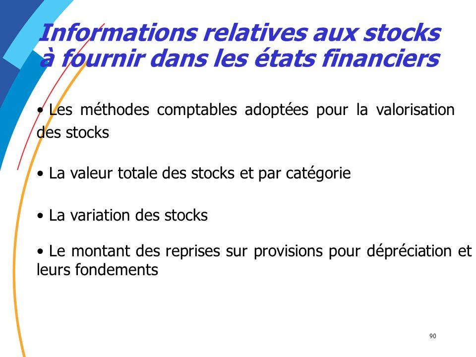 Informations relatives aux stocks à fournir dans les états financiers