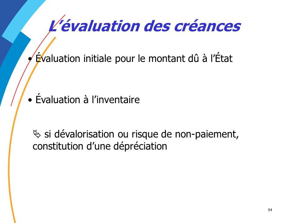 L'évaluation des créances