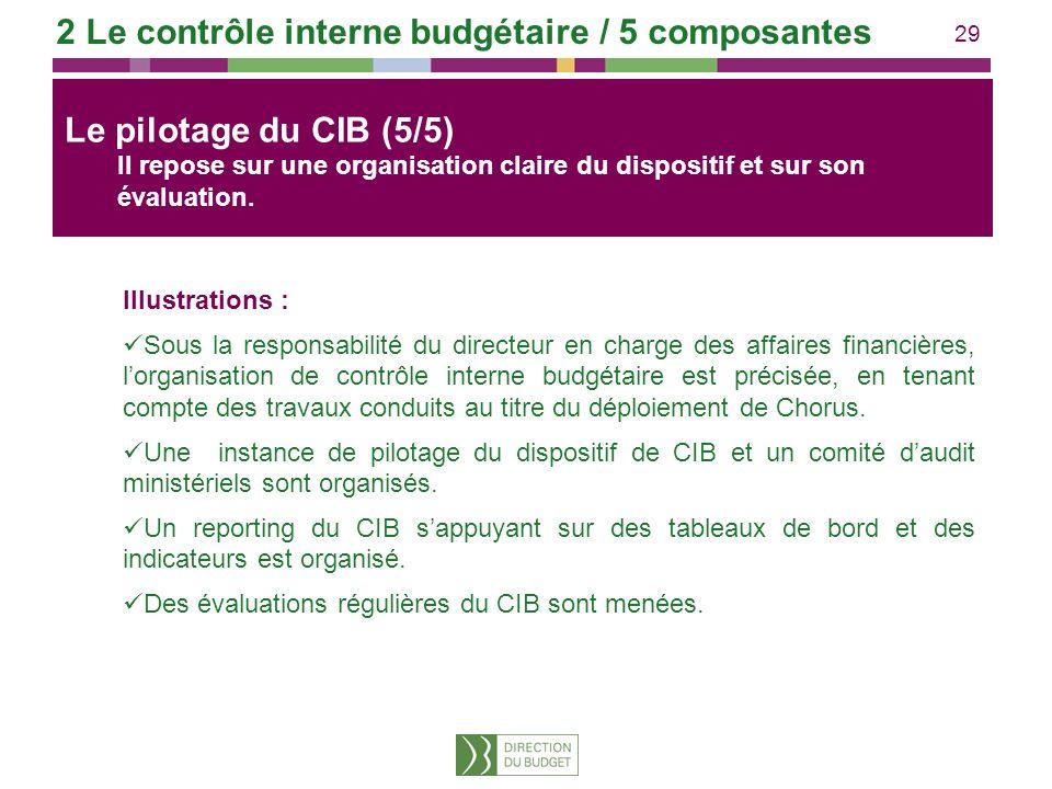 2 Le contrôle interne budgétaire / 5 composantes