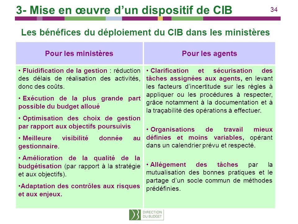 Les bénéfices du déploiement du CIB dans les ministères