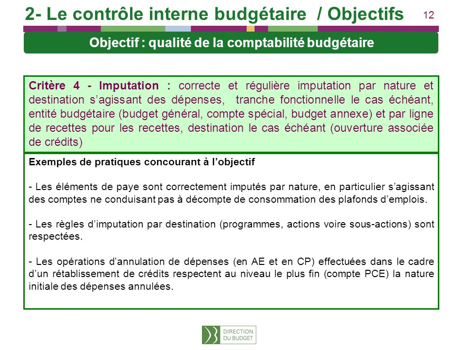 2- Le contrôle interne budgétaire / Objectifs