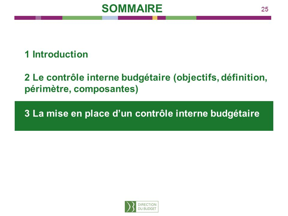 SOMMAIRE 1 Introduction