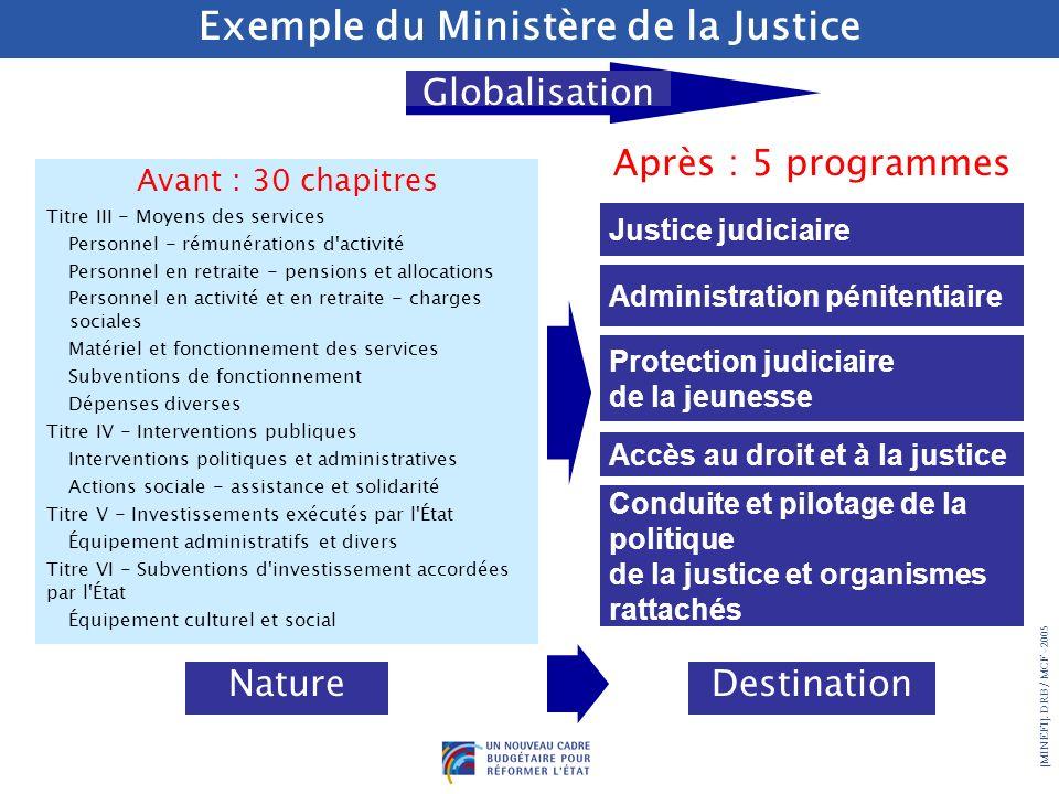 Exemple du Ministère de la Justice