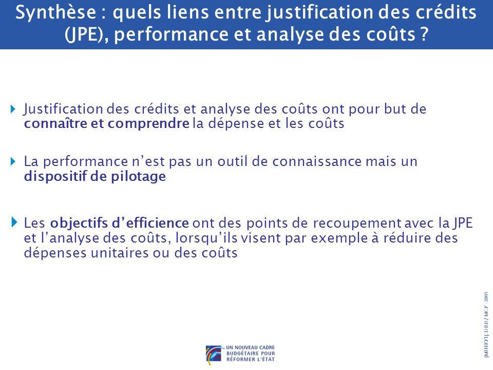 Synthèse : quels liens entre justification des crédits (JPE), performance et analyse des coûts