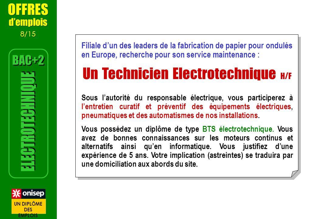 Un Technicien Electrotechnique H/F