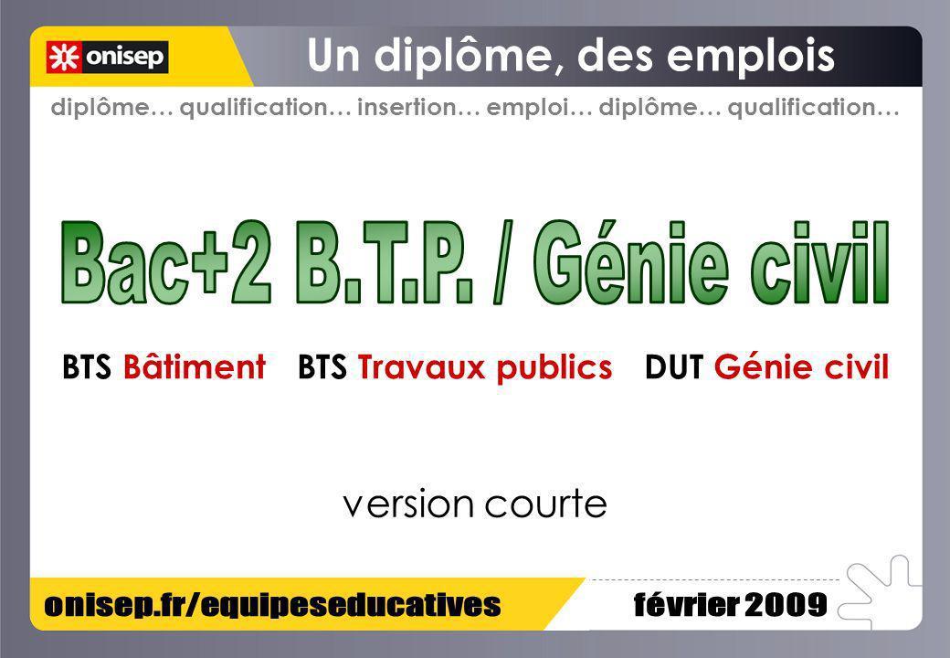 onisep.fr/equipeseducatives février 2009