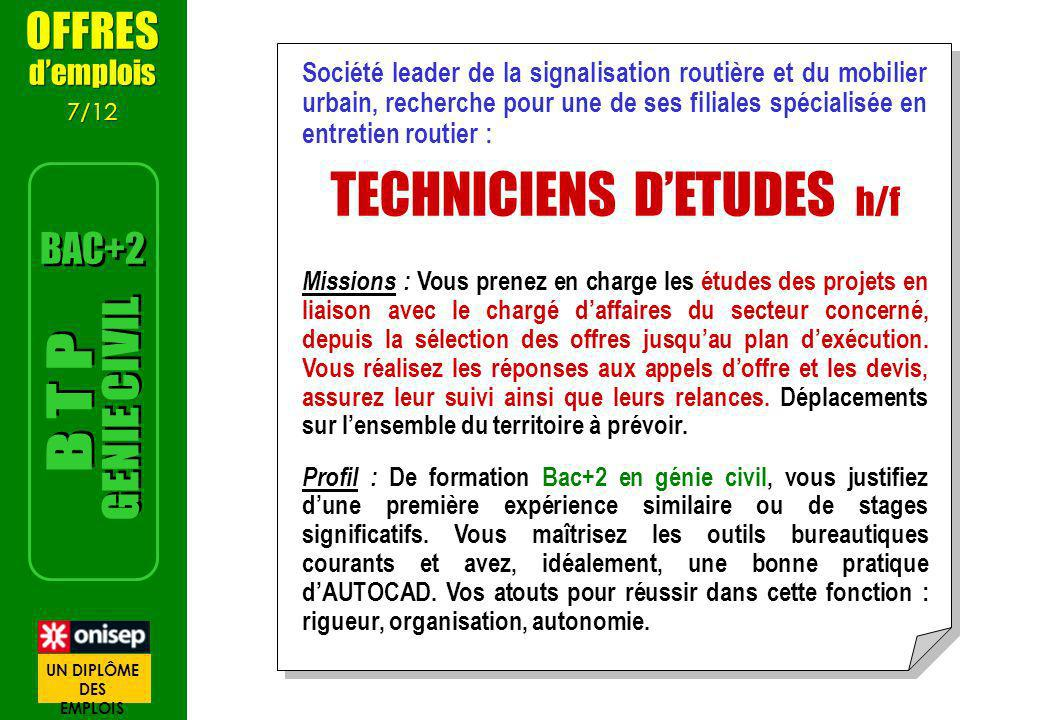 TECHNICIENS D'ETUDES h/f