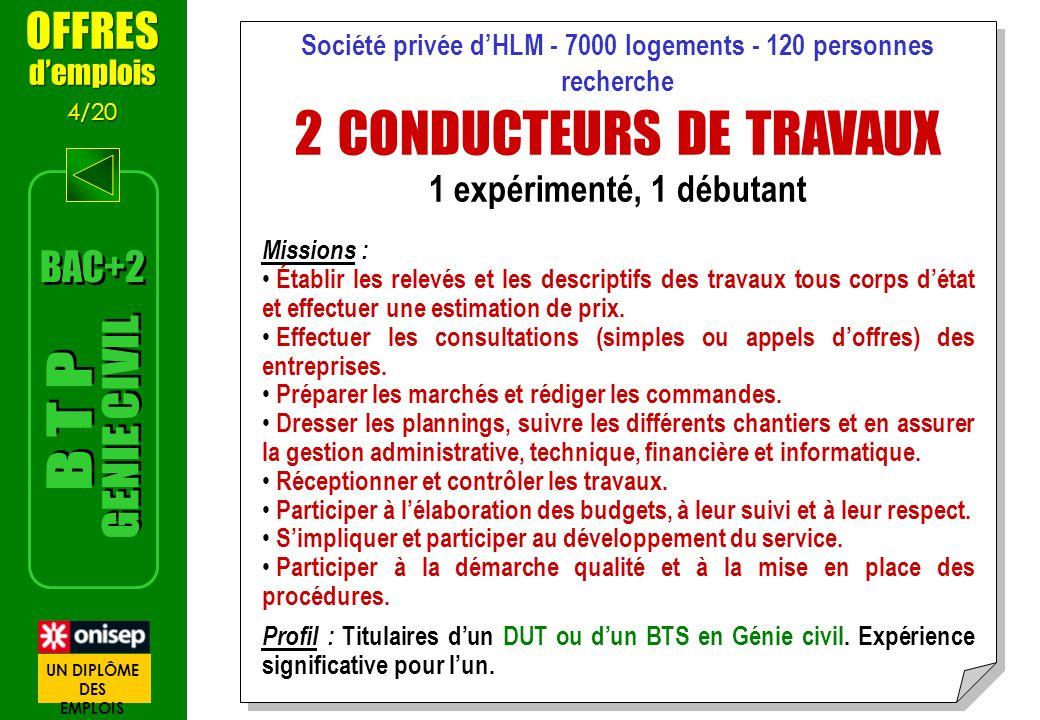 Société privée d'HLM - 7000 logements - 120 personnes recherche