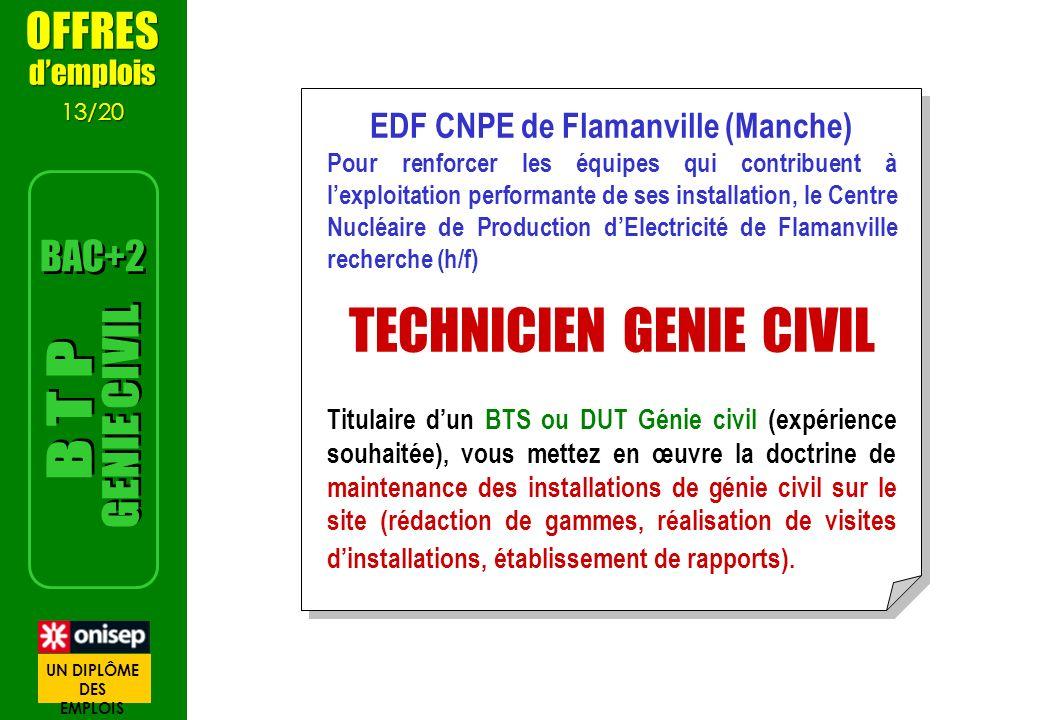 EDF CNPE de Flamanville (Manche)