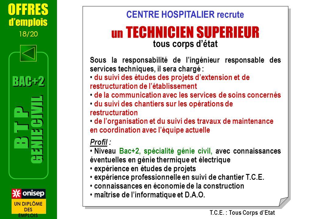 CENTRE HOSPITALIER recrute