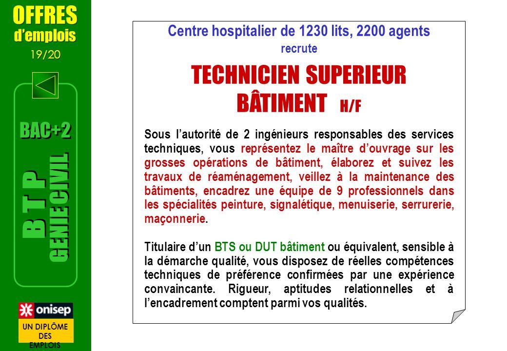 Centre hospitalier de 1230 lits, 2200 agents
