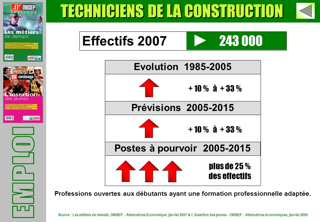 TECHNICIENS DE LA CONSTRUCTION