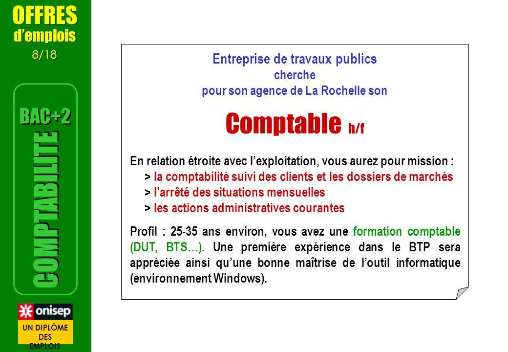 Entreprise de travaux publics pour son agence de La Rochelle son