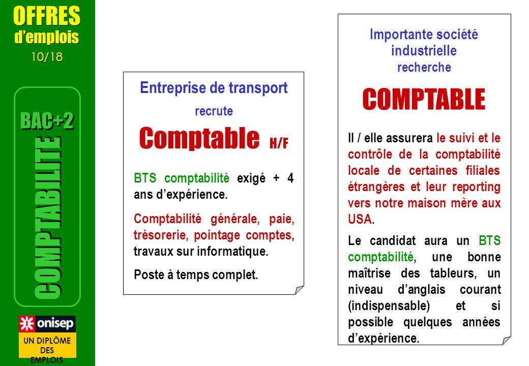 Importante société industrielle Entreprise de transport