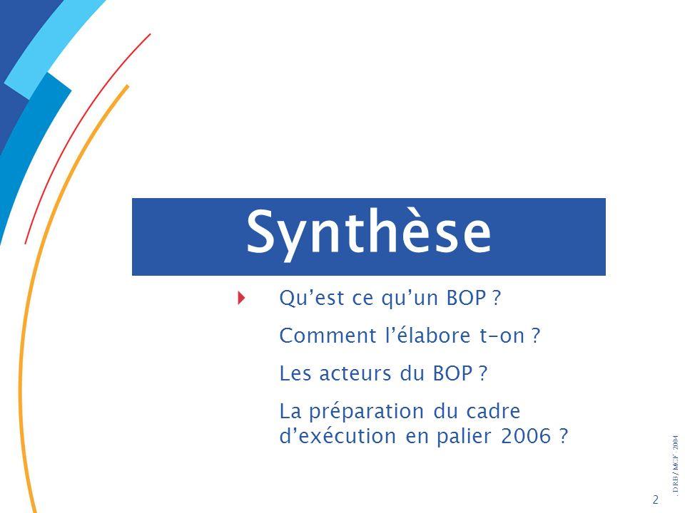 Synthèse 4 Qu'est ce qu'un BOP Comment l'élabore t-on
